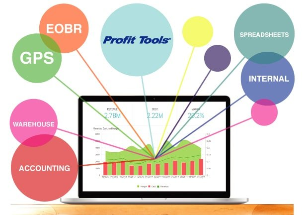 Profit Tools TMS Time and Money Saving Solutions